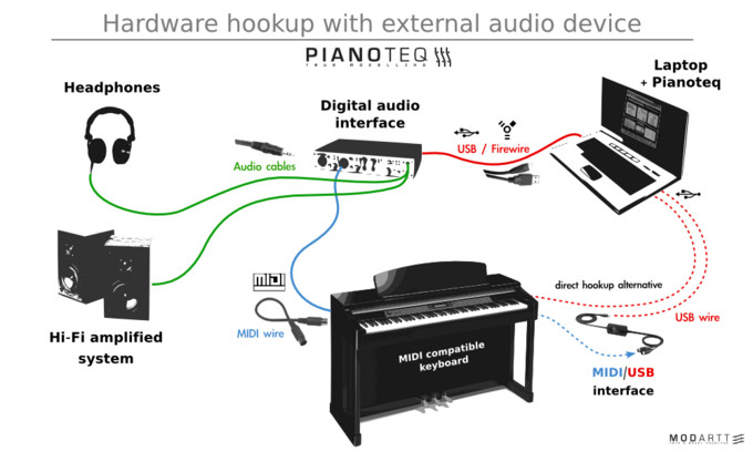 sound card hook up Just a video showing you how to connect the creative x-fi sound card.