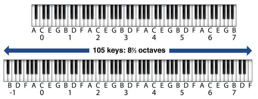 enlarged_keyboard